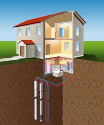 Pompe di calore a terreno con sonde orizzontali e verticali